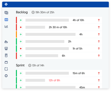 Jira time tracking issues