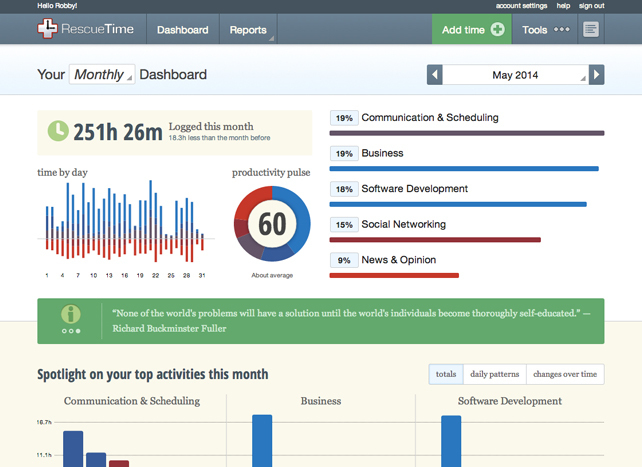 time tracking software - rescuetime